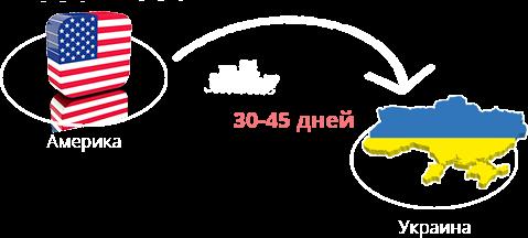amerika-ukraine