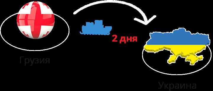 gruzia-ukraine