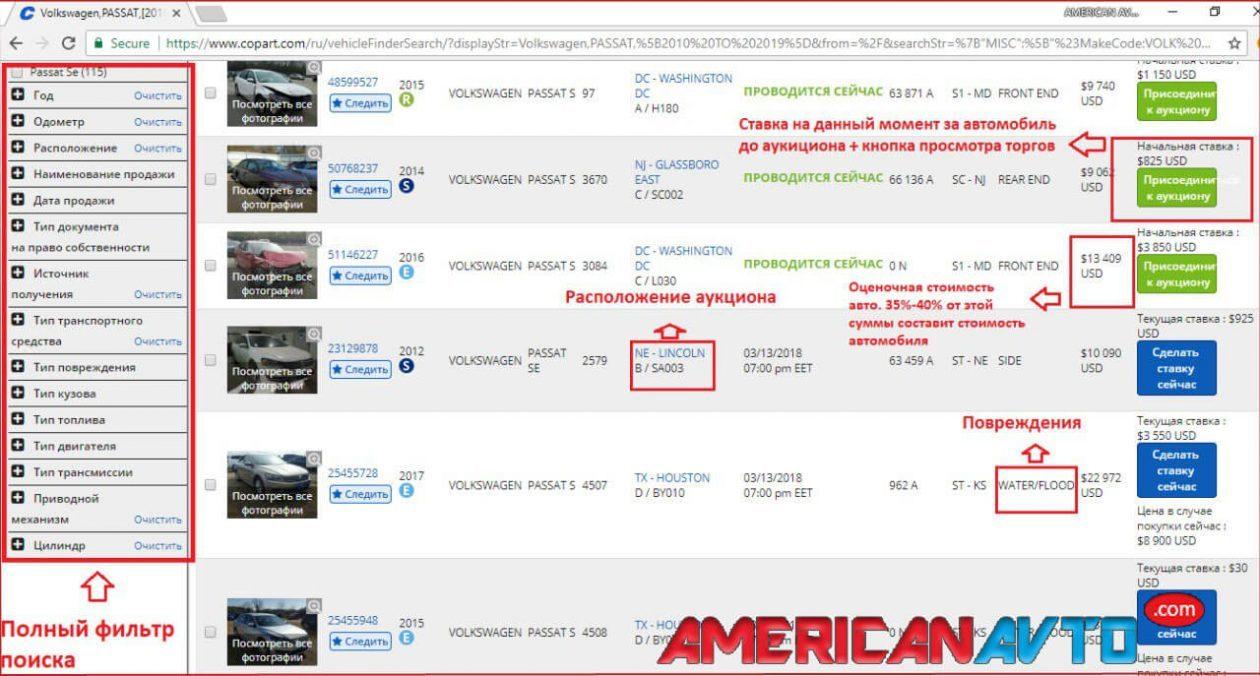 Копарт аукцион в США. Copart.com - обзор аукциона. Как купить и доставить авто из аукциона Копарт