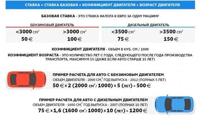 Растаможка авто 2019. Закон 8487 о новой растаможке автомобилей в Украине