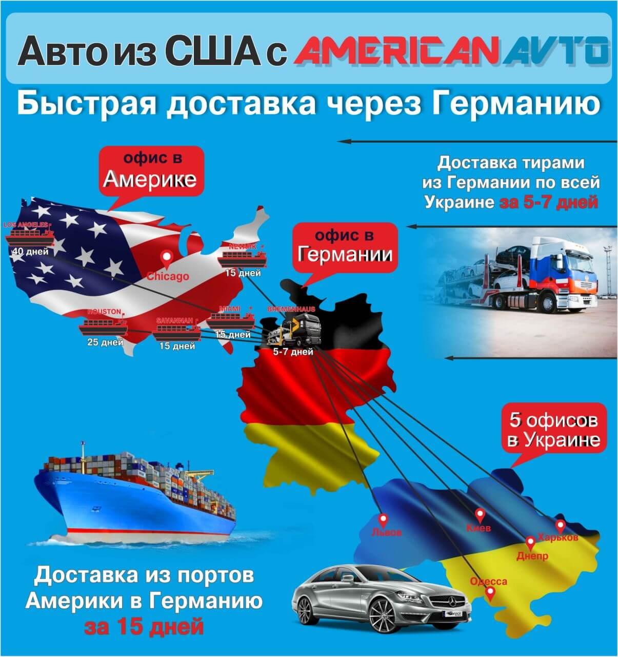 Купить бу автомобиль в Украине. Автобазар дешевых бу машин от ... 3a57d48c919