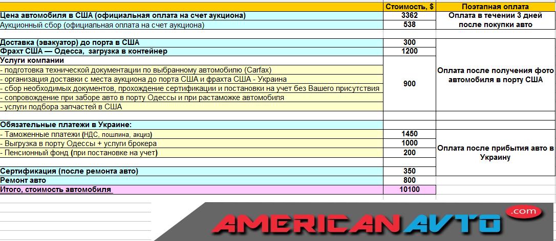 camry USA Americanavto