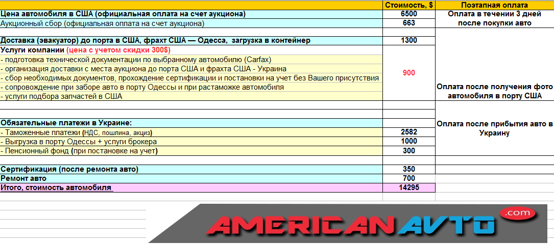 Tiguan USA Aamericanavto